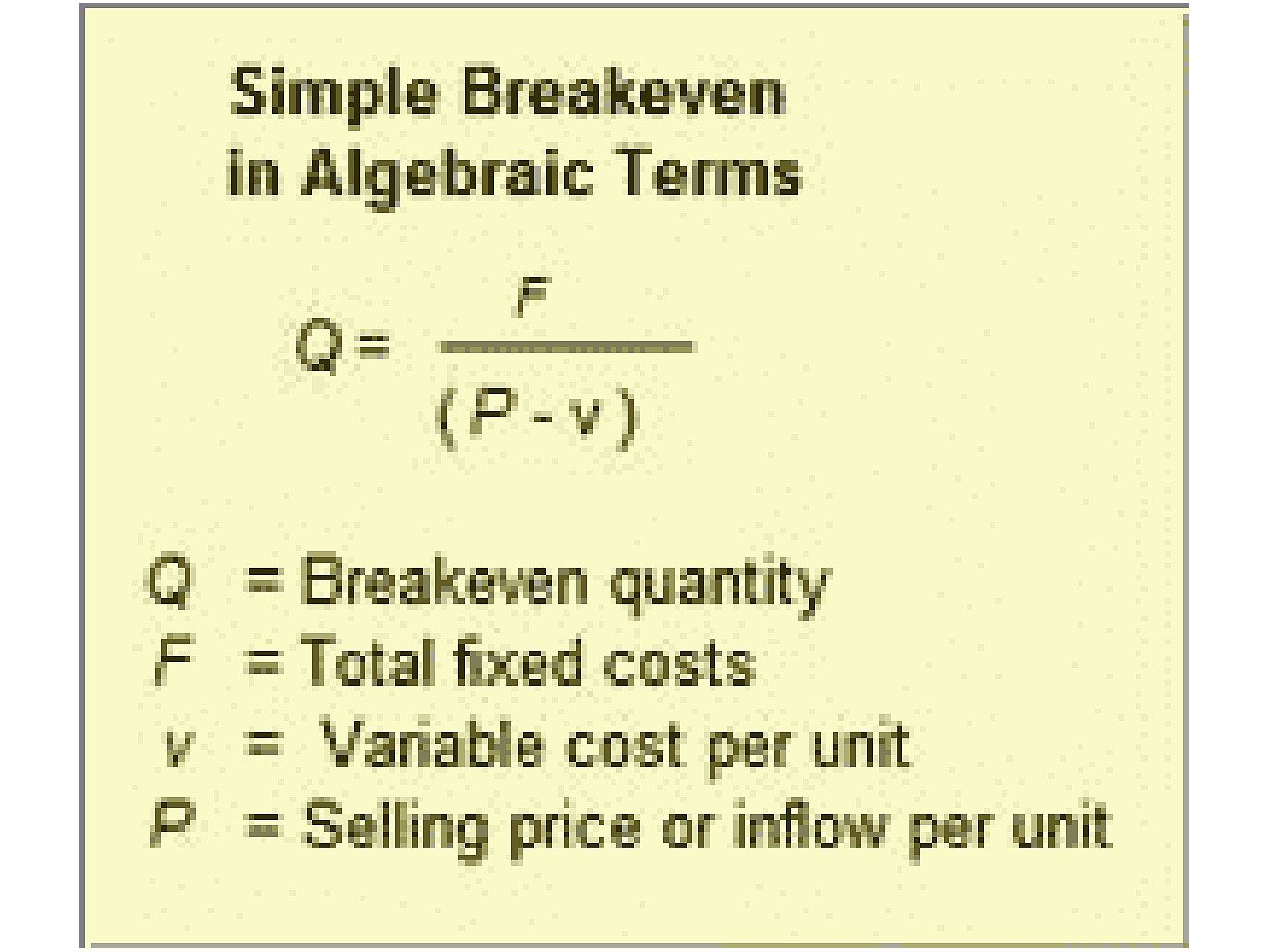 Find Break Even Point, Volume in 5 Steps From Costs and Revenues