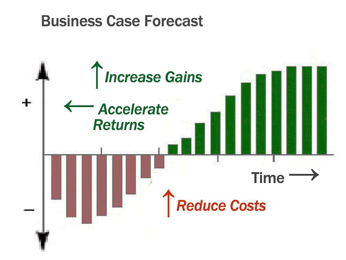 Business case delivers proof and cost and revenue forecasts