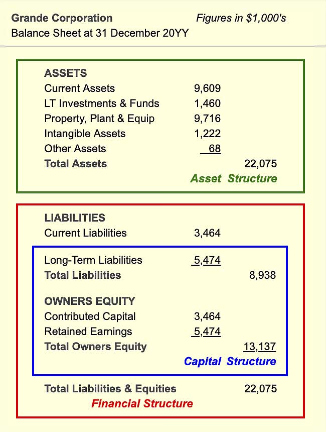 asset and liability statement template.html