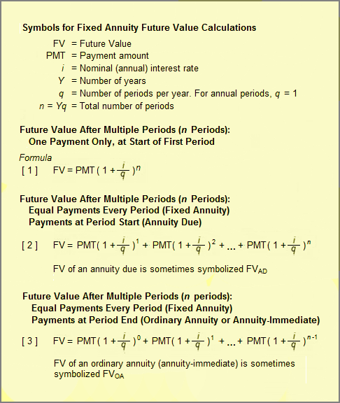 annuity contract for cash inflows outflows example calculationss