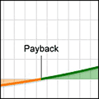 Payback period defined measured calculated example explained for Payback period template